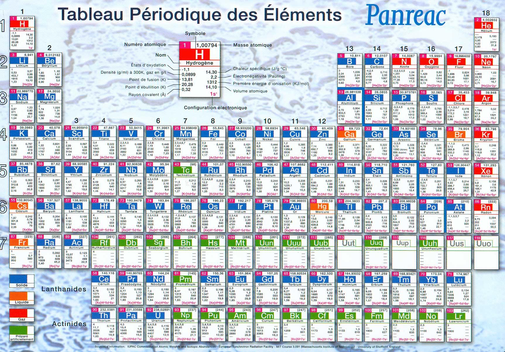 Documents la mep maison des enseignants de provence for Tableau elements